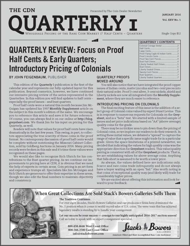 CDN Quarterly